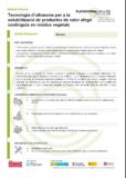 Tecnologia d'ultrasons per a la solubilització de productes de valor afegit continguts en residus vegetals