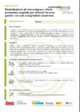 Deshidratació de microalgues i altres productes vegetals per afavorir la seva gestió i ús com a ingredient alimentari