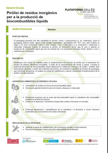 Piròlisi de residus inorgànics per a la producció de biocombustibles líquids,