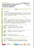 Compostatge de residus orgànics i/o llots per a la producció d'esmenes orgàniques