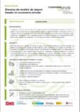 Disseny de models de negoci basats en economia circular
